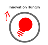 innovation hungry